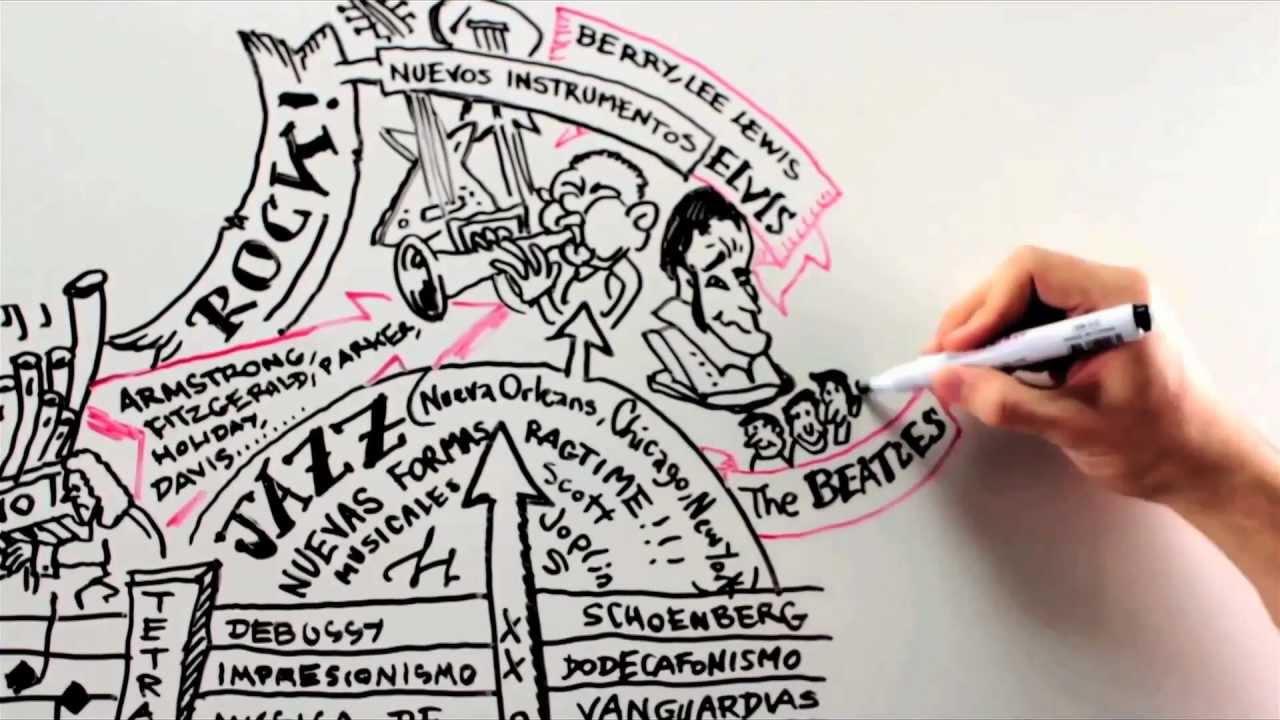 Historia de la Música (Lecciones Ilustradas) - YouTube