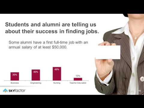Supporting Student Career Success  What Graduating Students and Alumni Tell Us