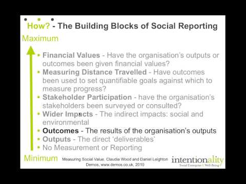 Webinar - Social Impact Measurement