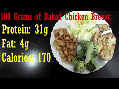 1000 Calorie Meal Plan (High Protein)