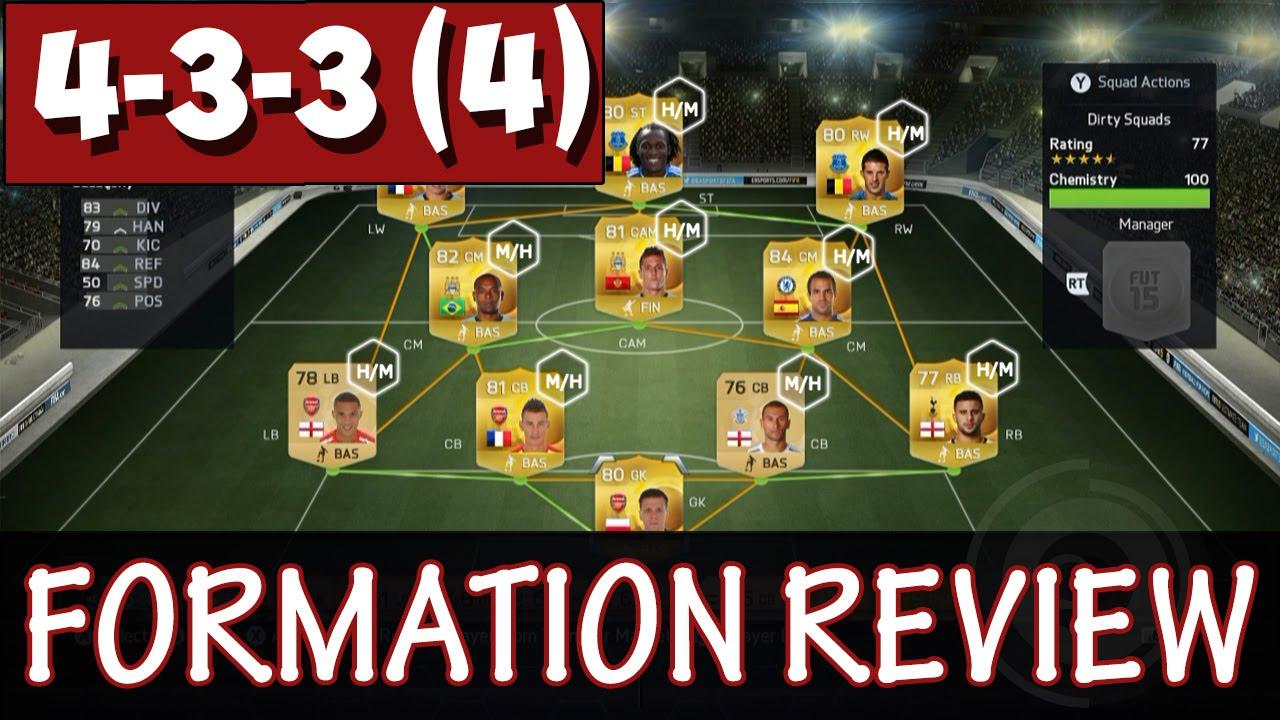 FIFA 15 Tutorials & Tips | For...
