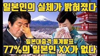 일본인의 실체가 밝혀졌다.77%의 일본인 XX가없다.실시간일본반응#실시간급상승동영상1위#일본불매운동#불매운동#일본반응#페페티비