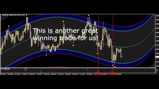 AAA Binary Options MT4 Indicator Forex 80% Rate GBP/USD Example