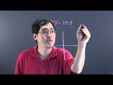 What Is a Y-Intercept in Math?