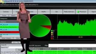 UCA Network Monitoring