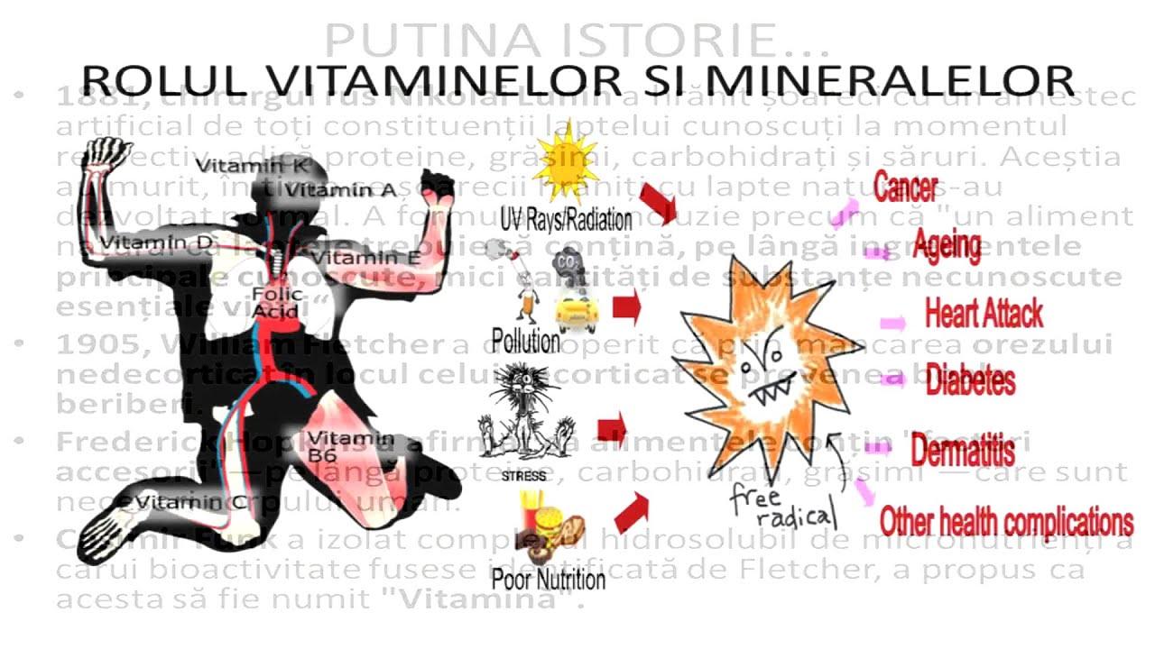 conexiunea vitaminei a și a vederii