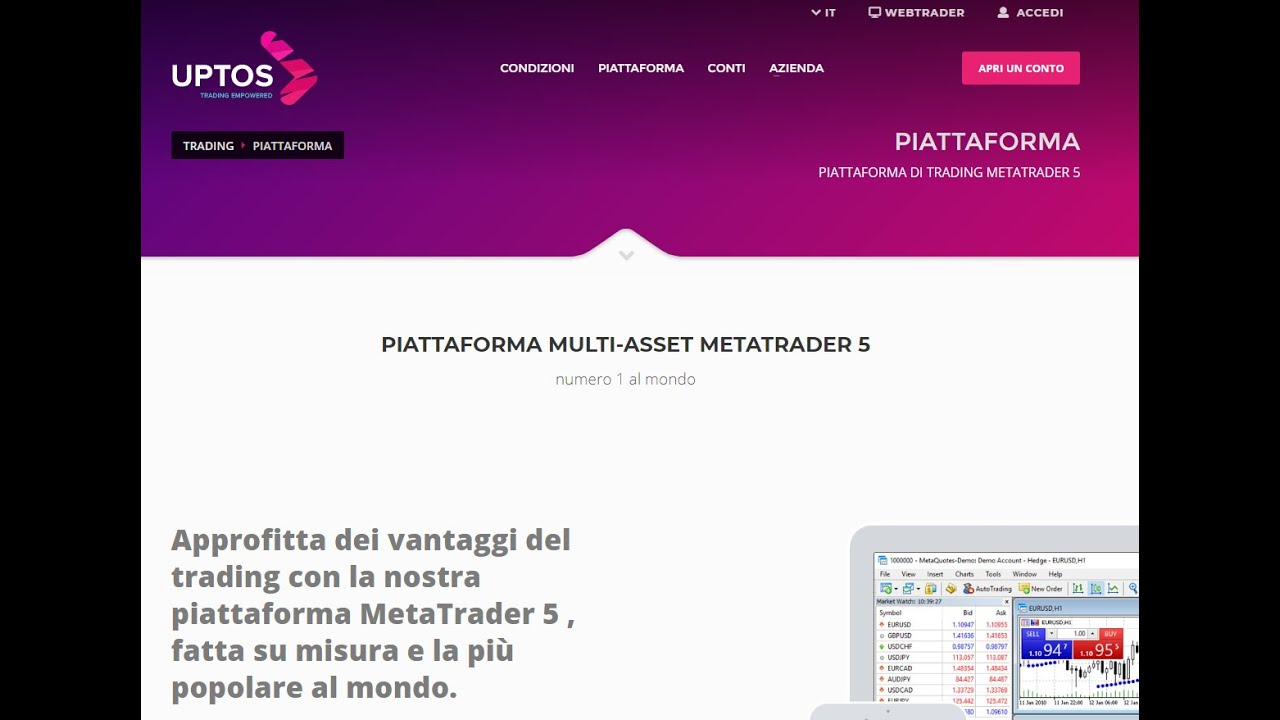 piattaforma trading demo binary options brokers rating