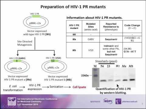 [A030] Convenient drug-resistance testing of HIV mutants