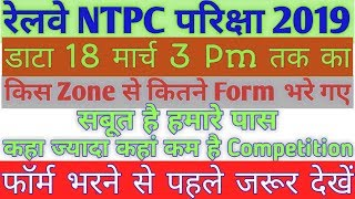 Rrb ntpc total fill up form।। Rrb ntpc best Zone।। Rrb ntpc mai kitne form bhare gaye।। thumbnail