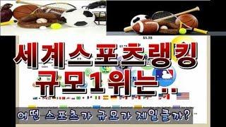 전세계 스포츠 시장규모는?? Sports scale  SouthKorea channel