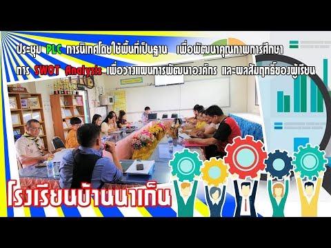 PLC and SWOT โรงเรียนบ้านนาเก็น สพป.อด.4
