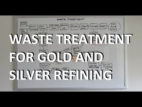 WASTE TREATMENT for gold and silver refining