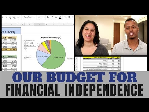 Our Budget for Financial Independence - How to Pay Yourself First