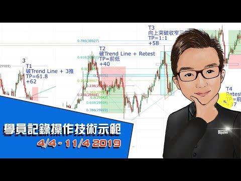 0119屆學員記錄操作技術示範 4 -11 Apr 2019