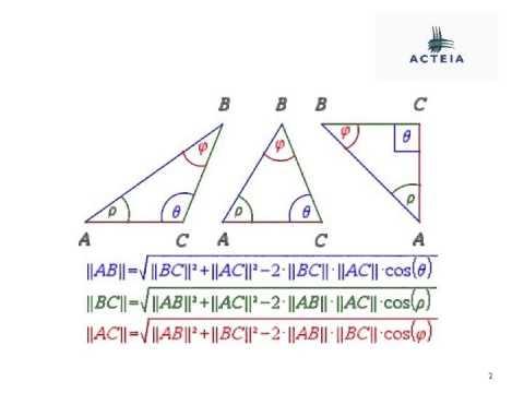 loi pythagore