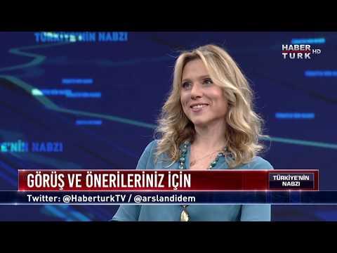 Türkiye'nin Nabzı - 19 Aralık 2018 (ABD'nin yeni Suriye planı ne?)