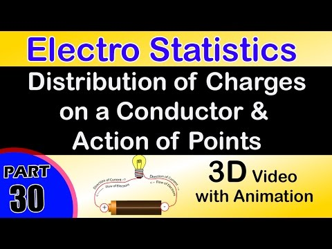 Distribution of Charges on a Conductor and Action of Points Electro Statistics class 12 physics