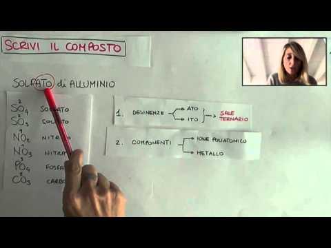 Bilanciamento reazioni chimiche from YouTube · Duration:  13 minutes 52 seconds