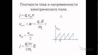 электрический ток в различных средах ч1