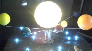 Working model of solar system 9th grade