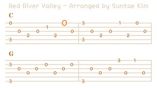 Red River Valley on Guitar with Tabs - Melody Enjoyer