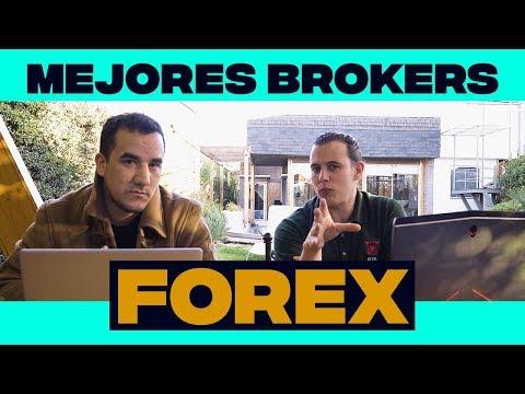 mejores-brokers-de-forex-2019---2020
