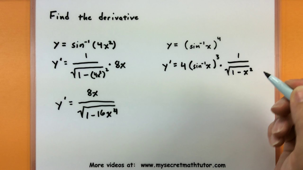 A basic guide to differential calculus calculus help | functions.