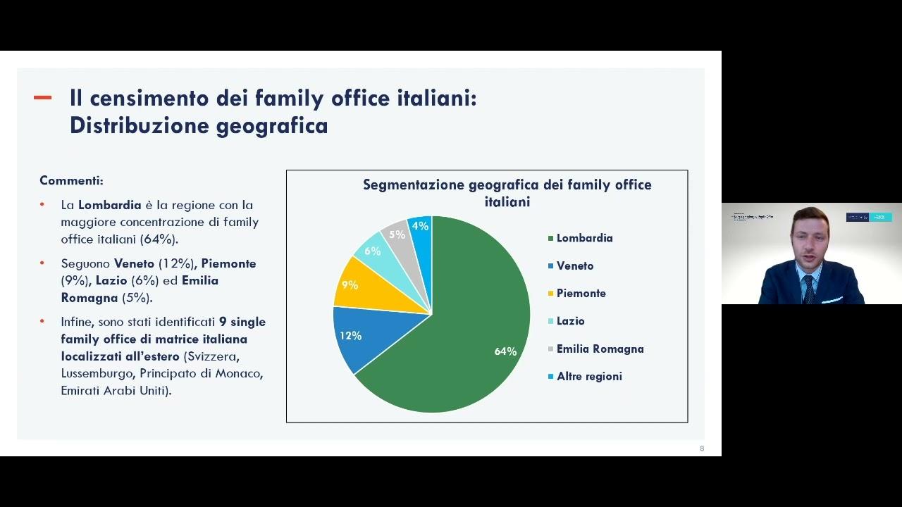 Family Office: un confronto internazionale