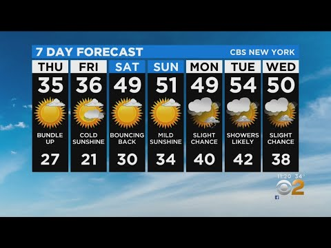 New York Weather: CBS2 2/19 Nightly Forecast at 11PM
