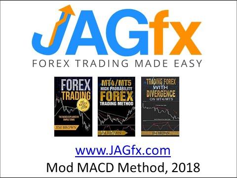 Mt4 mt5 high probability forex trading method dpf