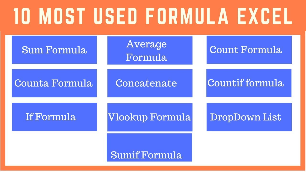 20 Most Used Excel Formula