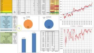Как создать свой инвестиционный портфель?(, 2017-02-05T12:23:21.000Z)