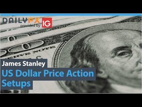 USD Price Action Setups: EUR/USD, USD/CAD, USD/CHF, GBP/USD