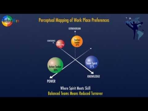 TéchneHire Employment & Hiring Platform