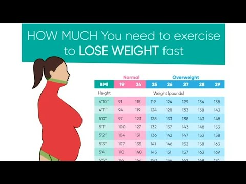 lose 5 kg in a week  best weight lose workout routine