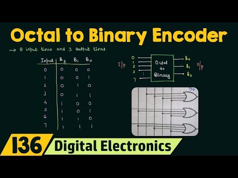 Octal to Binary Encoder
