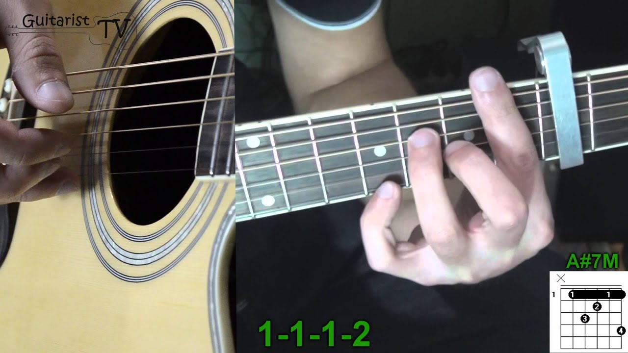 How To Play Scorpions Still Loving You Guitar Lesson Youtube