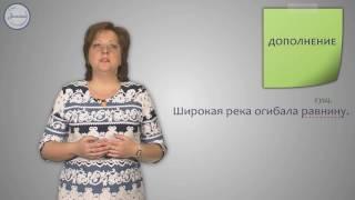 Уроки русского Определение Дополнение Обстоятельство