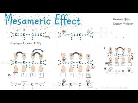 Mesomeric Effect - Reaction Mechanisms