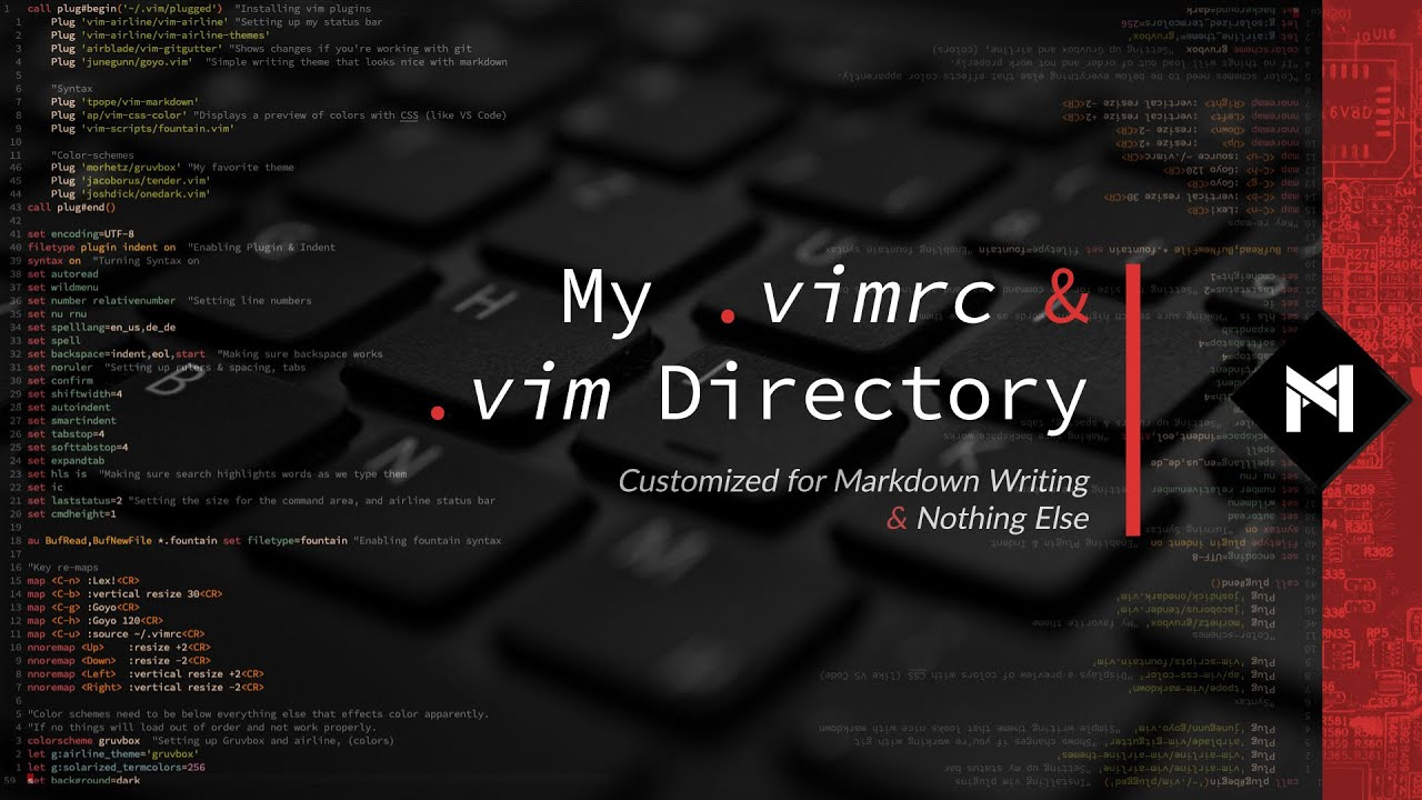 My Vimrc Customized For Markdown Writing Nothing Else Youtube
