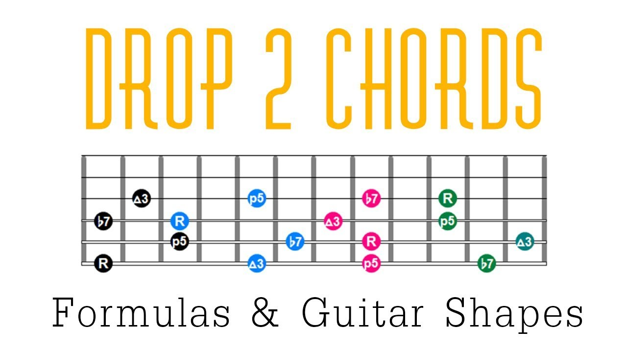 Drop 2 Chord Voicings Guitar Lesson with Formulas and Shapes