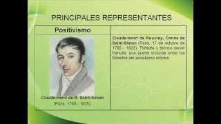 Guzmán Positivismo y Empirismo
