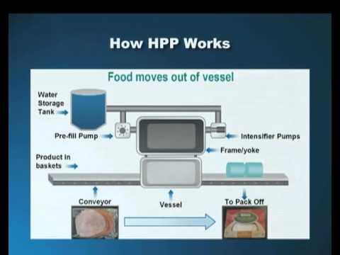 High Pressure Food Processing Equipment