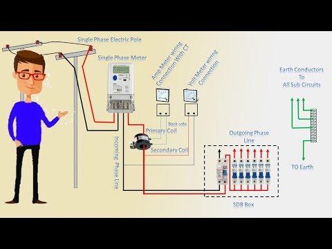 Single phase ammeter & voltmeter connection | Earth Bondhon