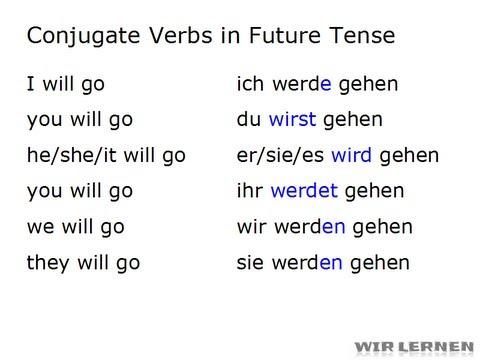 """Learn German: Conjugate Verbs in Future Tense (such as """"wir werden gehen"""")"""