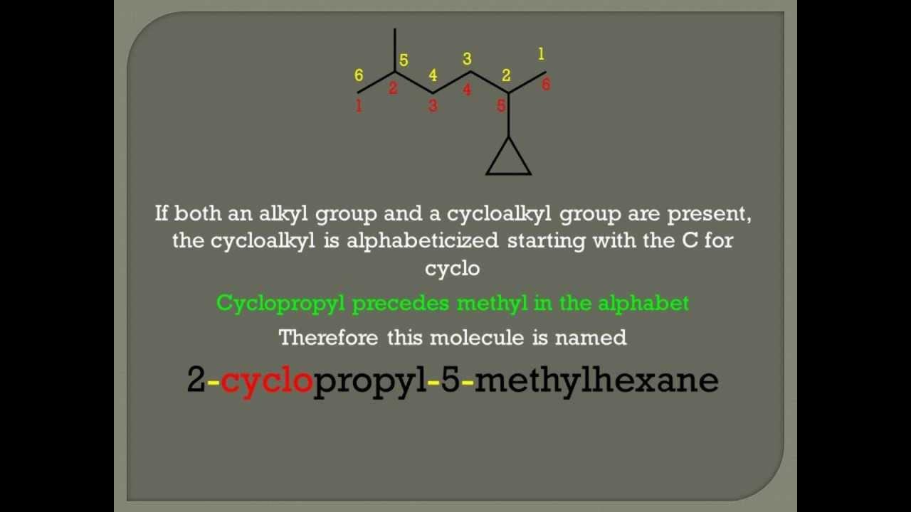 Naming Cycloalkanes According To Iupac Rules