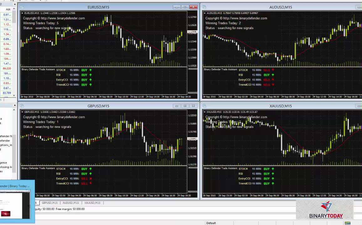 Check the binary options trading strategy that works