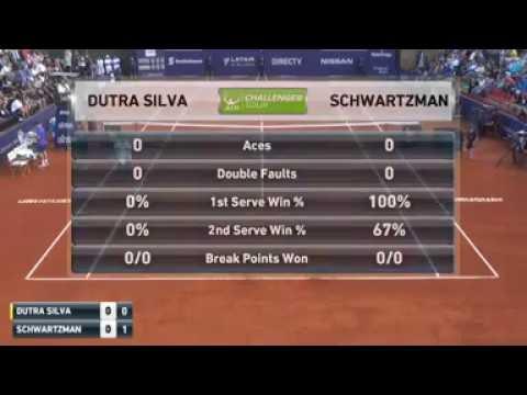 Rogerio Dutra Silva (BRA) vs Diego Schwartzman (ARG) | Uruguai Open | Challenger Montevideo