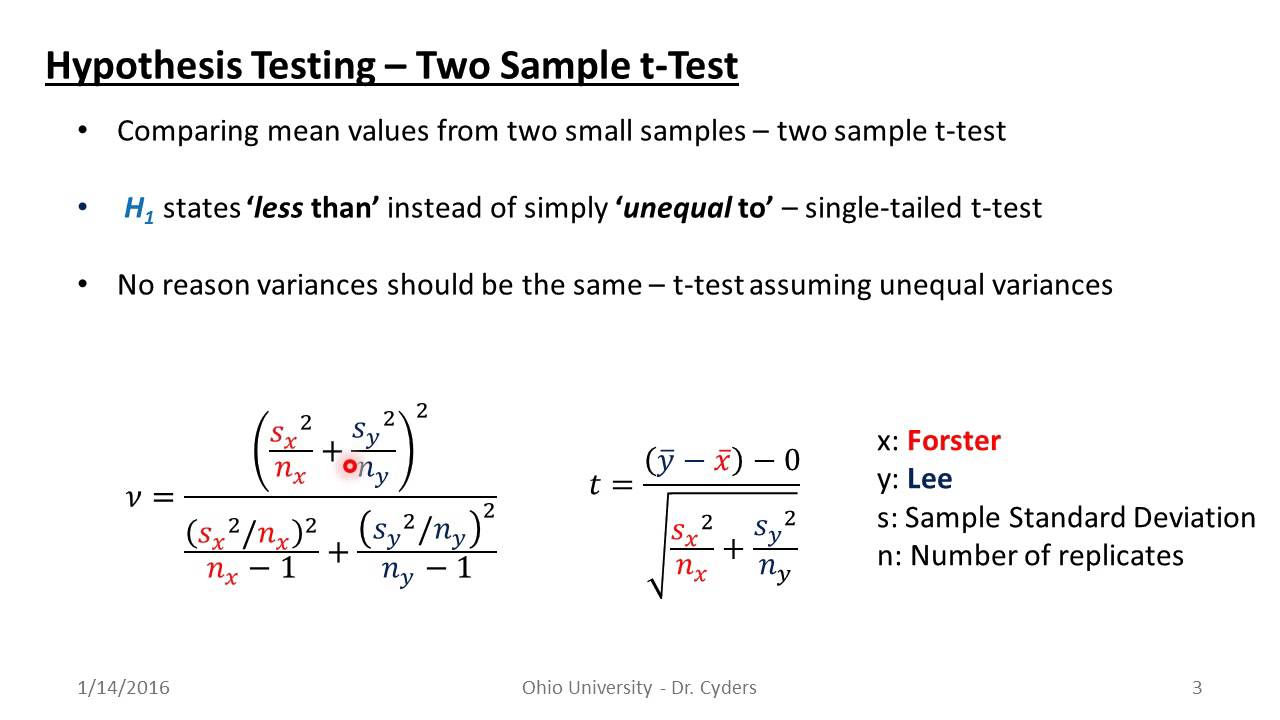 Hypothesis Testing Example Two Sample t-Test - YouTube