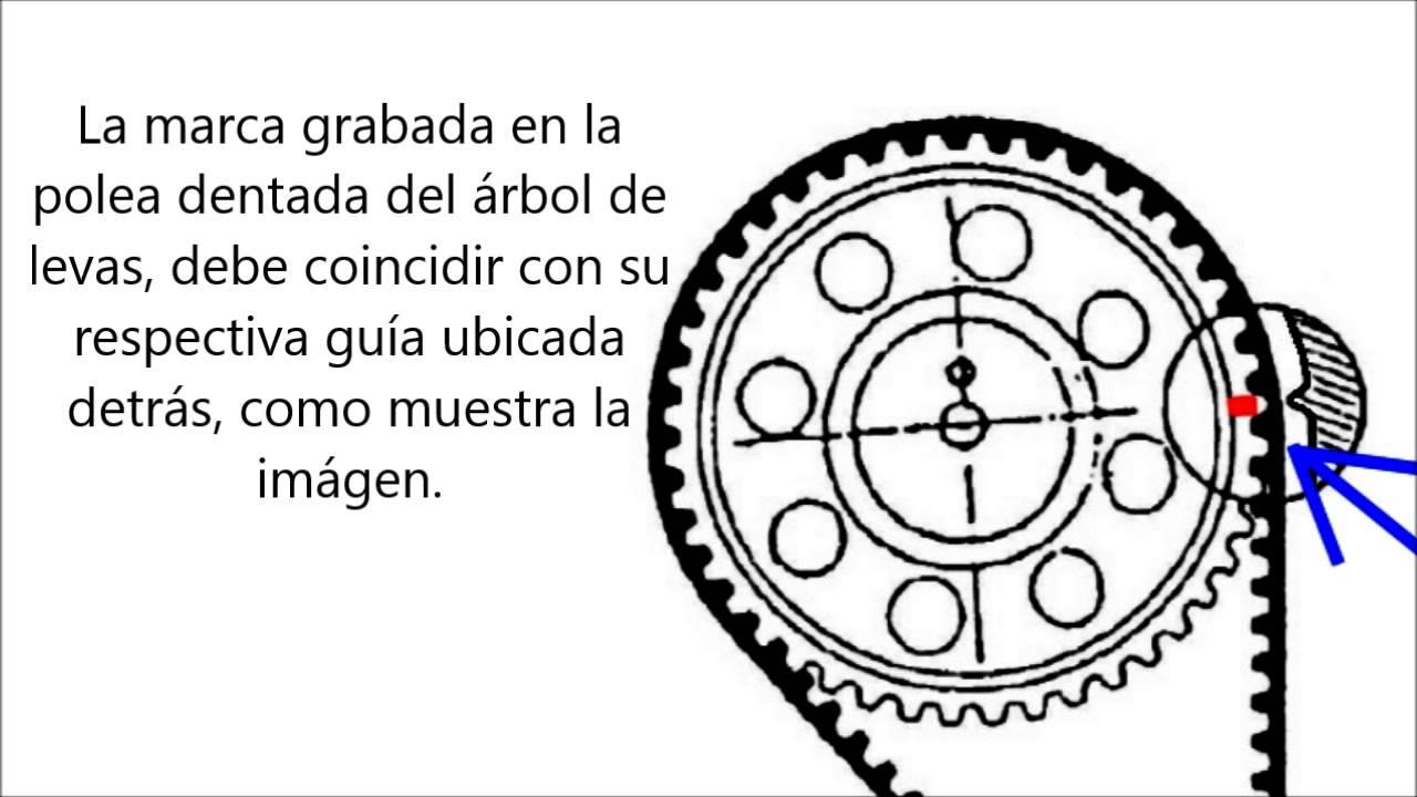 Diagrama De La Correa De Tiempo De Mitsubishi Lancer Motor